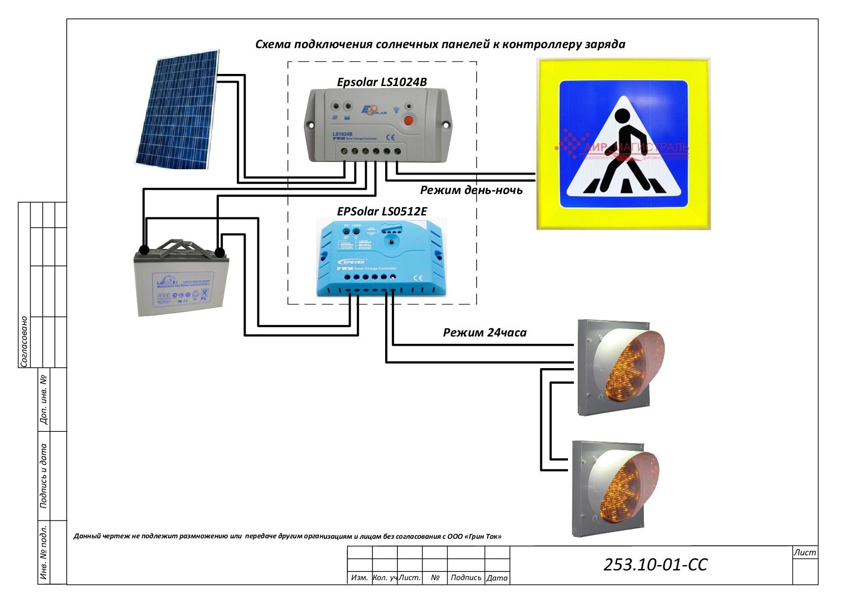 Светодиодные модули rgb описание